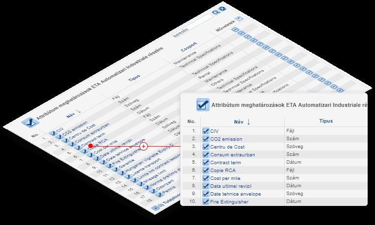 monitorizare flota auto expirare documente si revizii tehnice